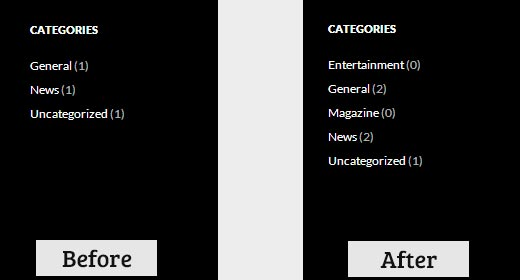Display empty categories inside categories widget