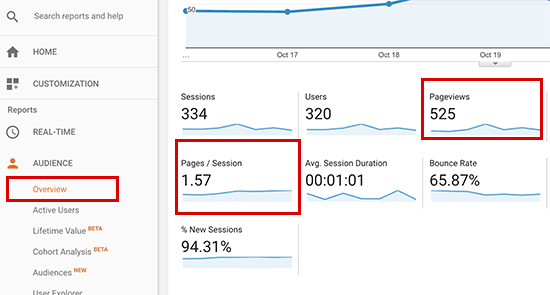 Tracking page views in Google Analytics
