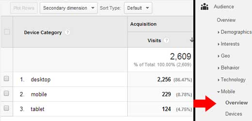 Google Analytics Mobile Overview