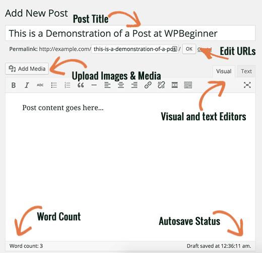 Caixas de título e conteúdo na tela WordPress Post Edit