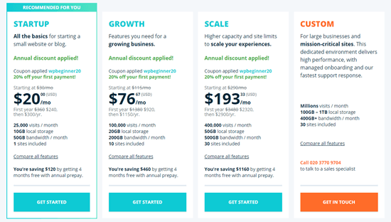 The different plans available from WP Engine