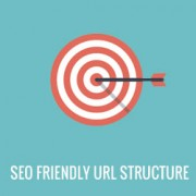 What is a SEO Friendly URL Structure in WordPress
