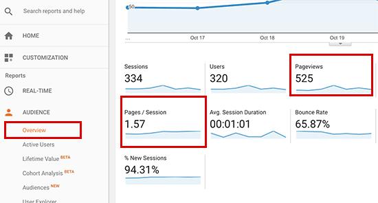 Paginaweergaven bijhouden in Google Analytics