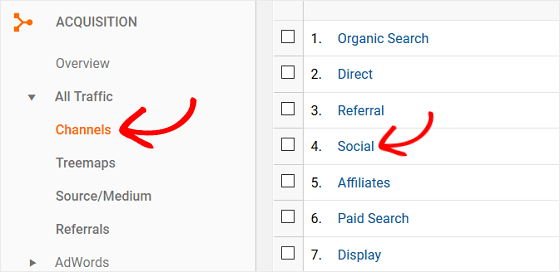 Social channels in Google Analytics