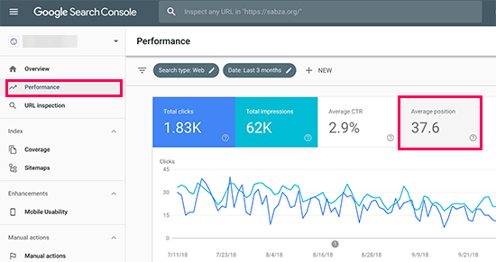 Track your keyword positions