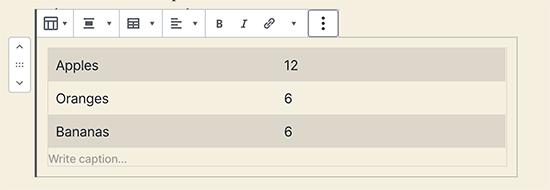 Didascalie della tabella