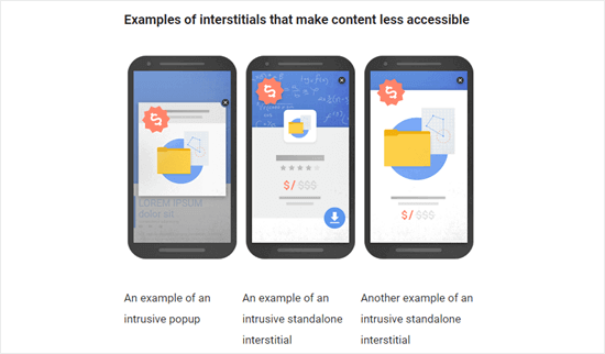Google's examples of popups that would penalize the page